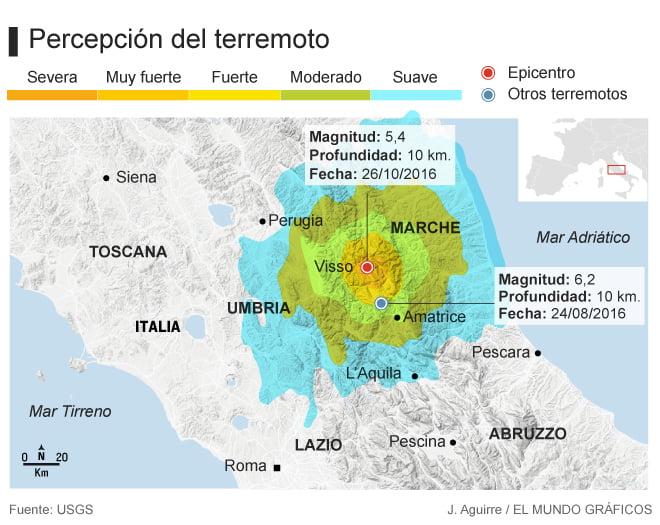 Gráfica de los terremotos. Foto: Tomada de la página de El Mundo España.