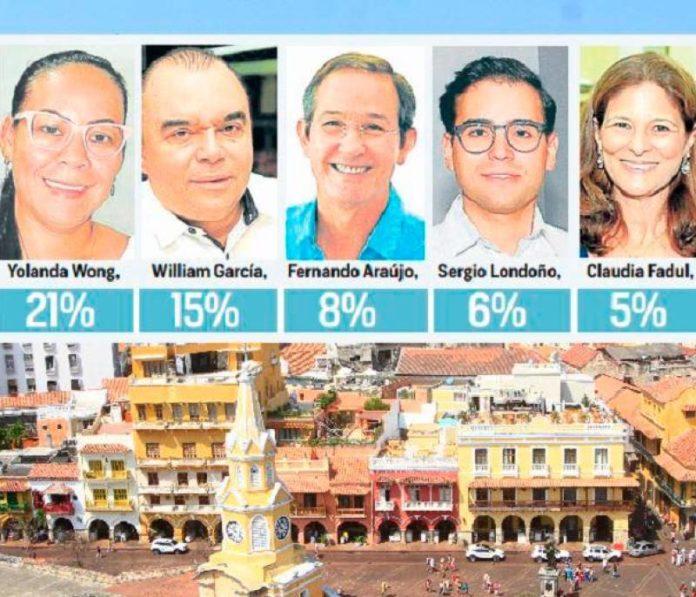 Asi van las Elecciones Cartagena